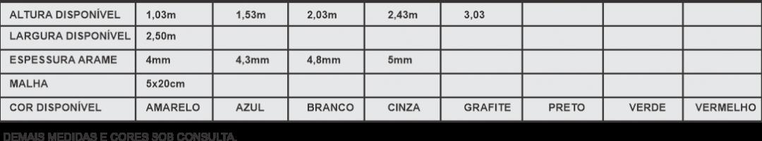 tabela dimensões